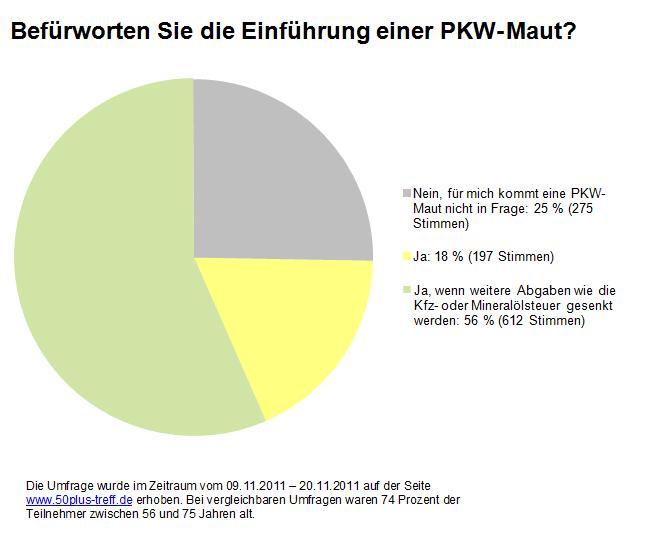 partnerbörse 50plus Rheine